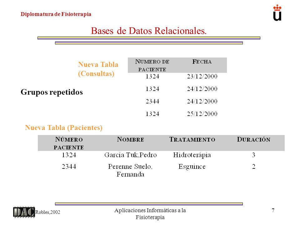 Diplomatura de Fisioterapia Robles,2002 Aplicaciones Informáticas a la Fisioterapia 7 Bases de Datos Relacionales. Nueva Tabla (Consultas) Nueva Tabla
