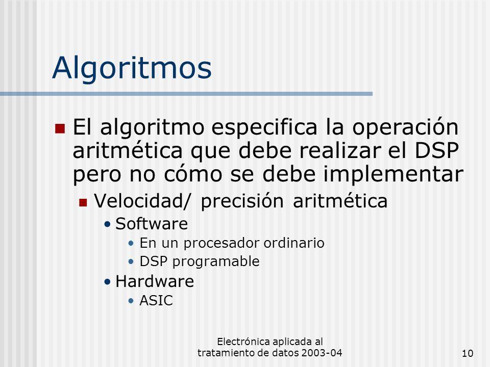 Electrónica aplicada al tratamiento de datos 2003-0410 Algoritmos El algoritmo especifica la operación aritmética que debe realizar el DSP pero no cóm