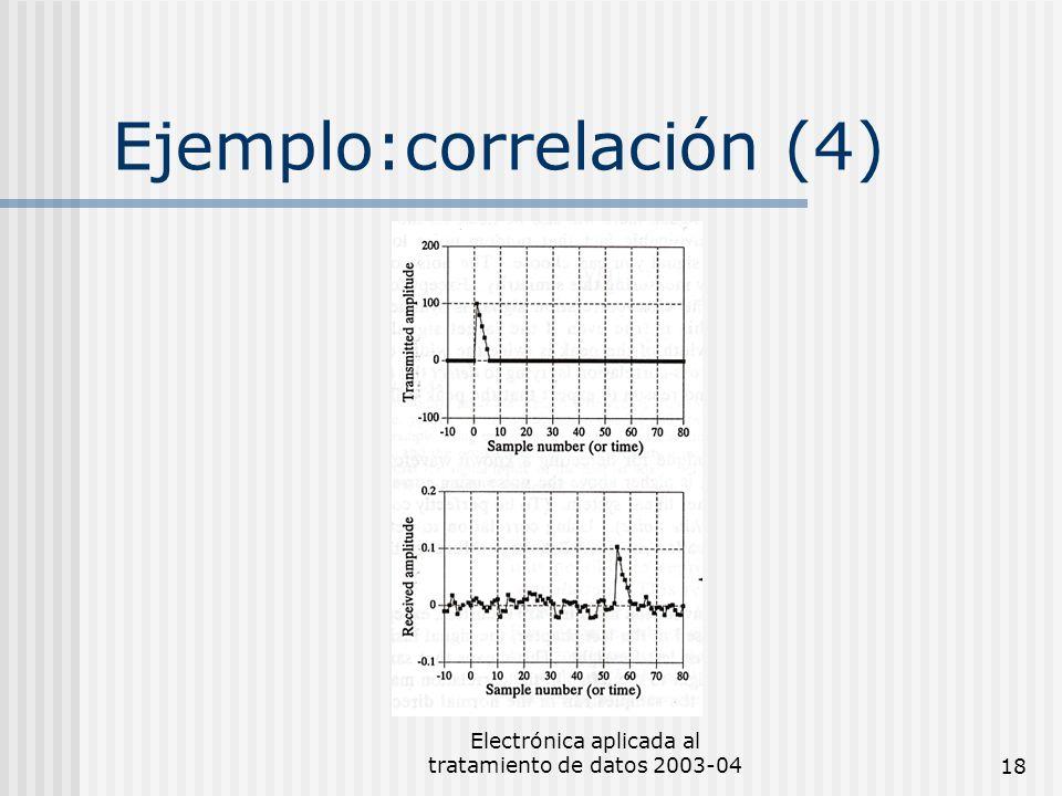 Electrónica aplicada al tratamiento de datos 2003-0418 Ejemplo:correlación (4)