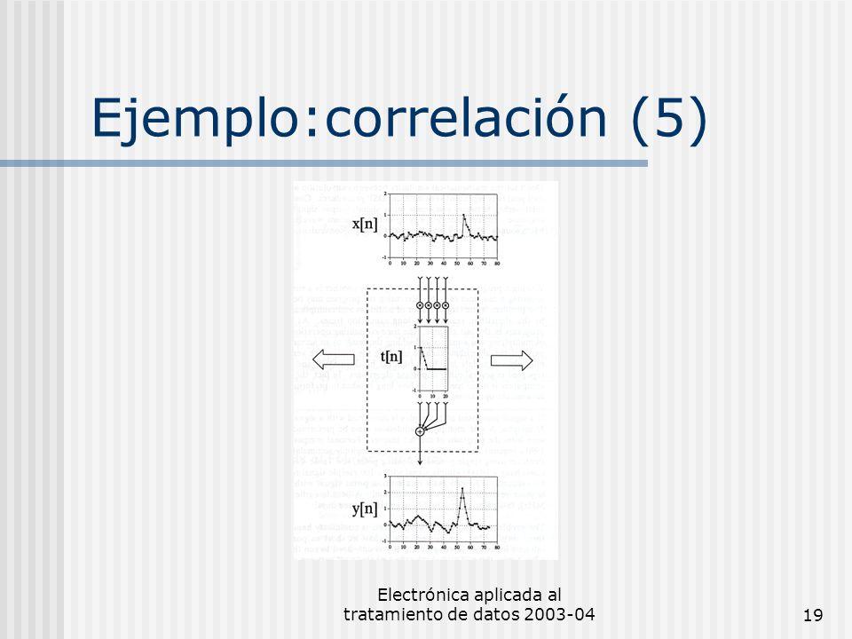 Electrónica aplicada al tratamiento de datos 2003-0419 Ejemplo:correlación (5)