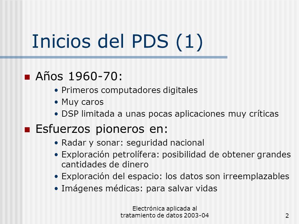 Electrónica aplicada al tratamiento de datos 2003-042 Inicios del PDS (1) Años 1960-70: Primeros computadores digitales Muy caros DSP limitada a unas
