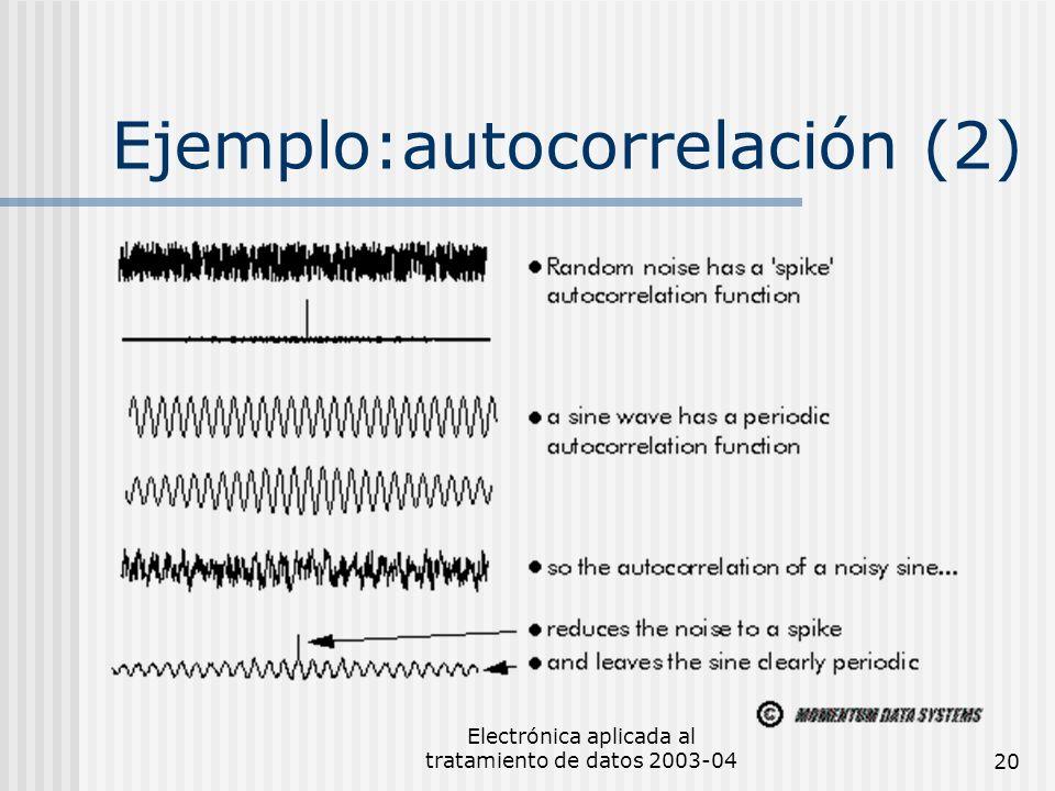 Electrónica aplicada al tratamiento de datos 2003-0420 Ejemplo:autocorrelación (2)