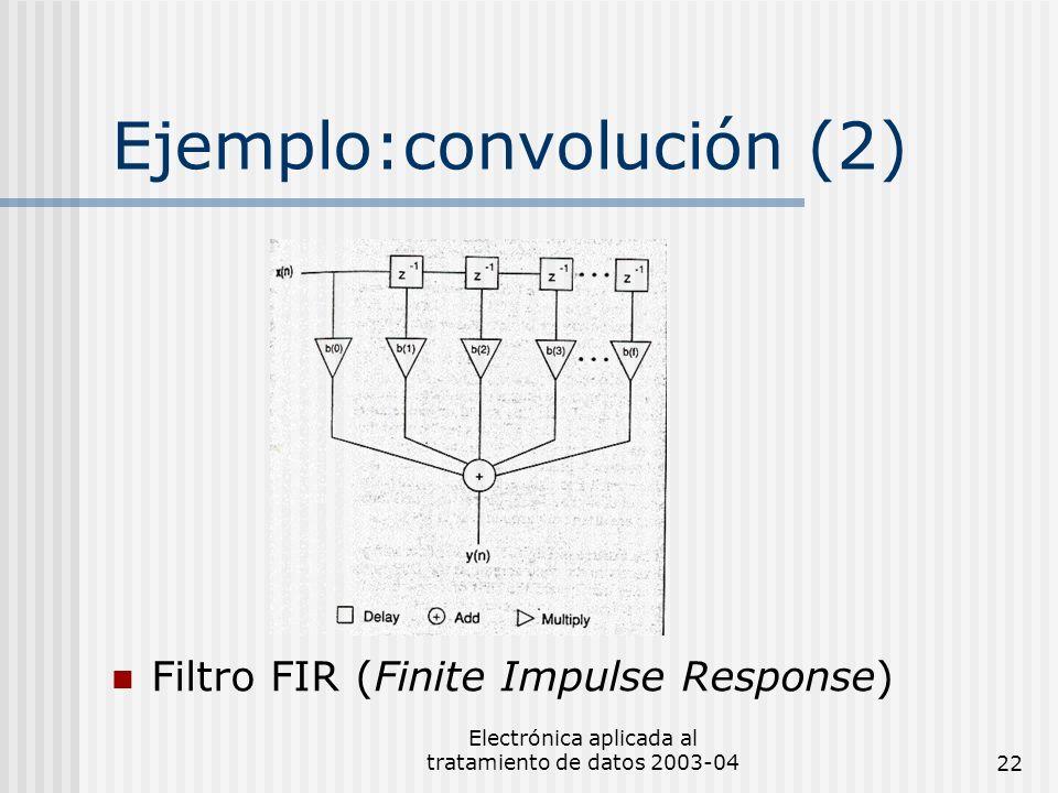 Electrónica aplicada al tratamiento de datos 2003-0422 Ejemplo:convolución (2) Filtro FIR (Finite Impulse Response)