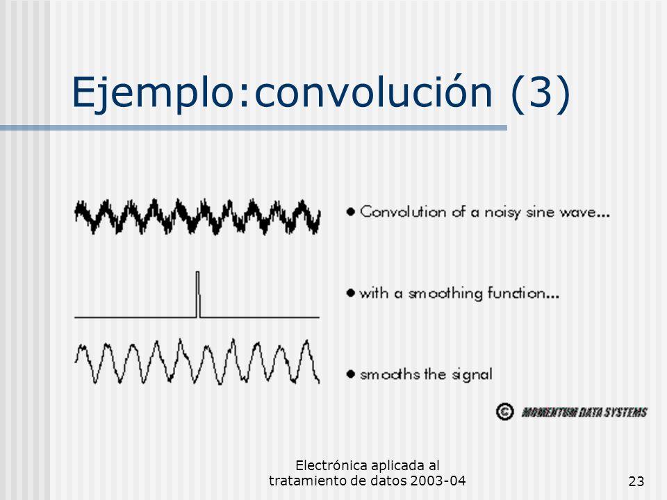Electrónica aplicada al tratamiento de datos 2003-0423 Ejemplo:convolución (3)