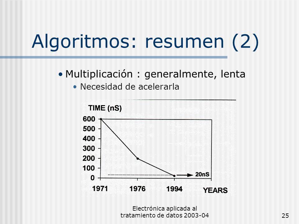 Electrónica aplicada al tratamiento de datos 2003-0425 Algoritmos: resumen (2) Multiplicación : generalmente, lenta Necesidad de acelerarla