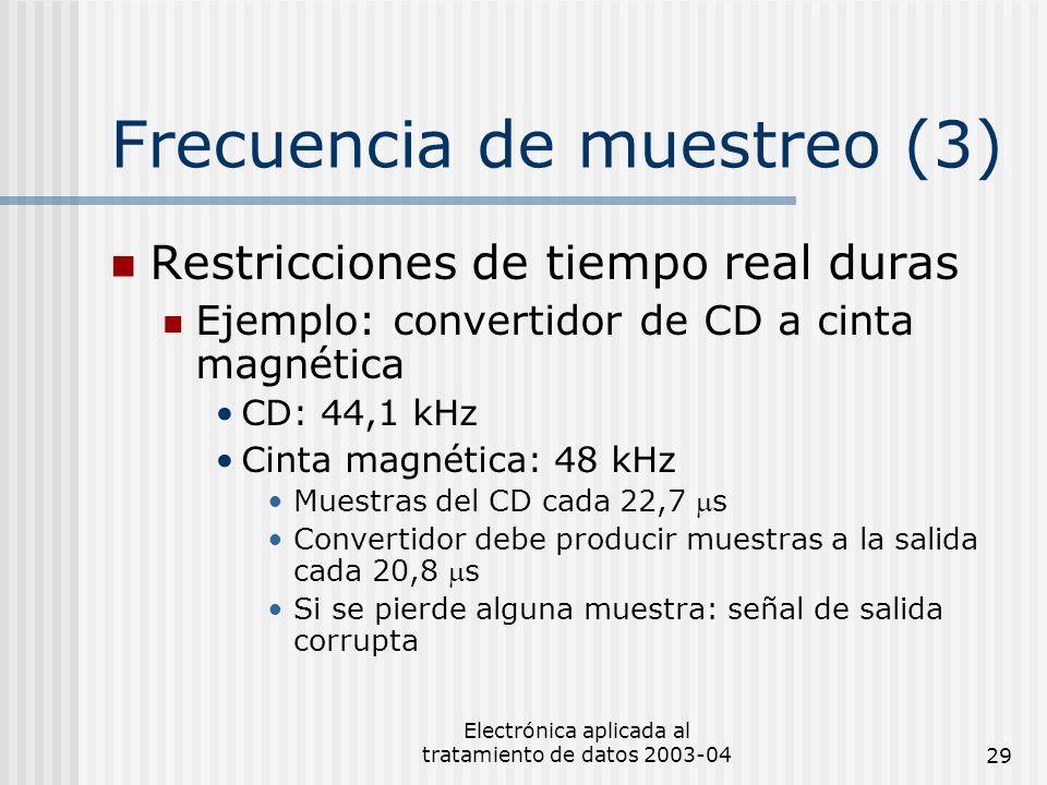 Electrónica aplicada al tratamiento de datos 2003-0429 Frecuencia de muestreo (3) Restricciones de tiempo real duras Ejemplo: convertidor de CD a cint