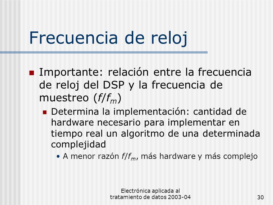 Electrónica aplicada al tratamiento de datos 2003-0430 Frecuencia de reloj Importante: relación entre la frecuencia de reloj del DSP y la frecuencia d