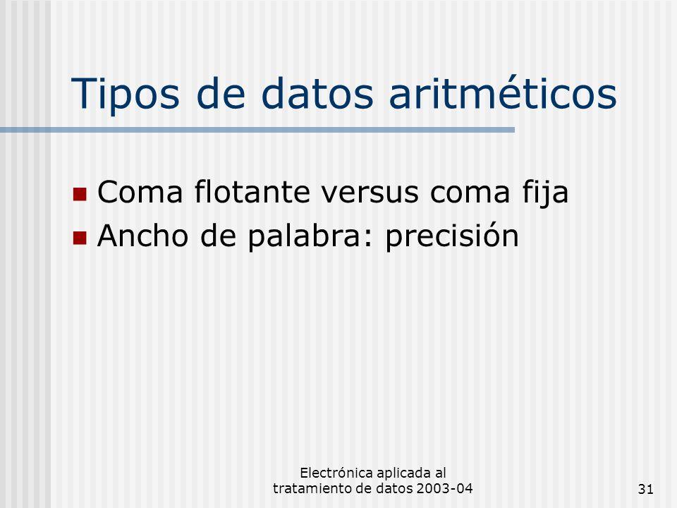 Electrónica aplicada al tratamiento de datos 2003-0431 Tipos de datos aritméticos Coma flotante versus coma fija Ancho de palabra: precisión