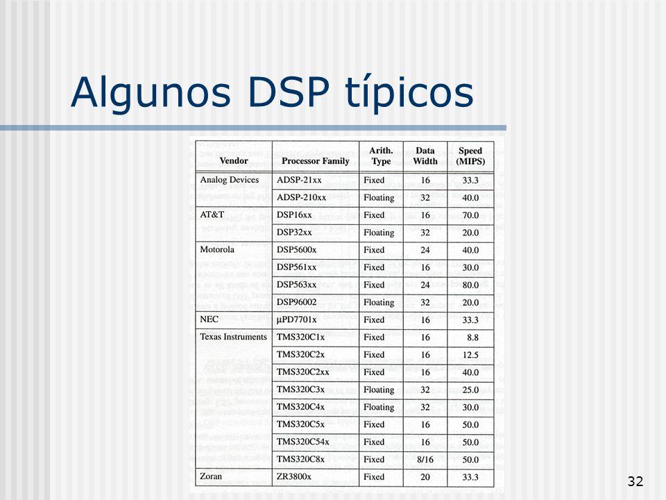 Electrónica aplicada al tratamiento de datos 2003-0432 Algunos DSP típicos