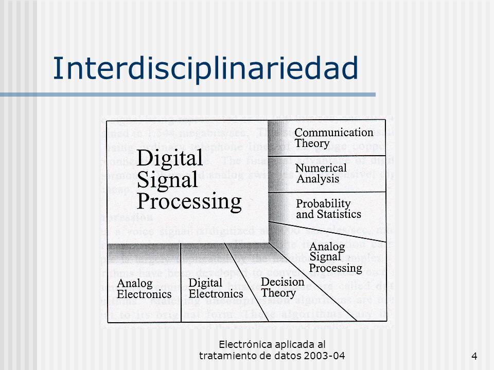 Electrónica aplicada al tratamiento de datos 2003-044 Interdisciplinariedad