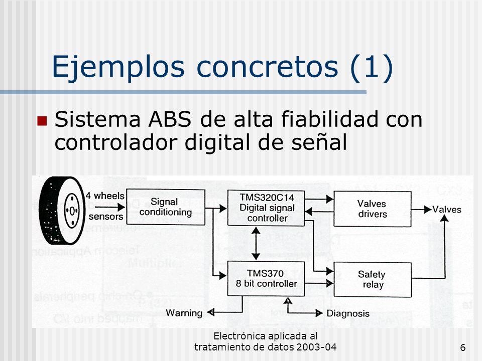 Electrónica aplicada al tratamiento de datos 2003-046 Ejemplos concretos (1) Sistema ABS de alta fiabilidad con controlador digital de señal