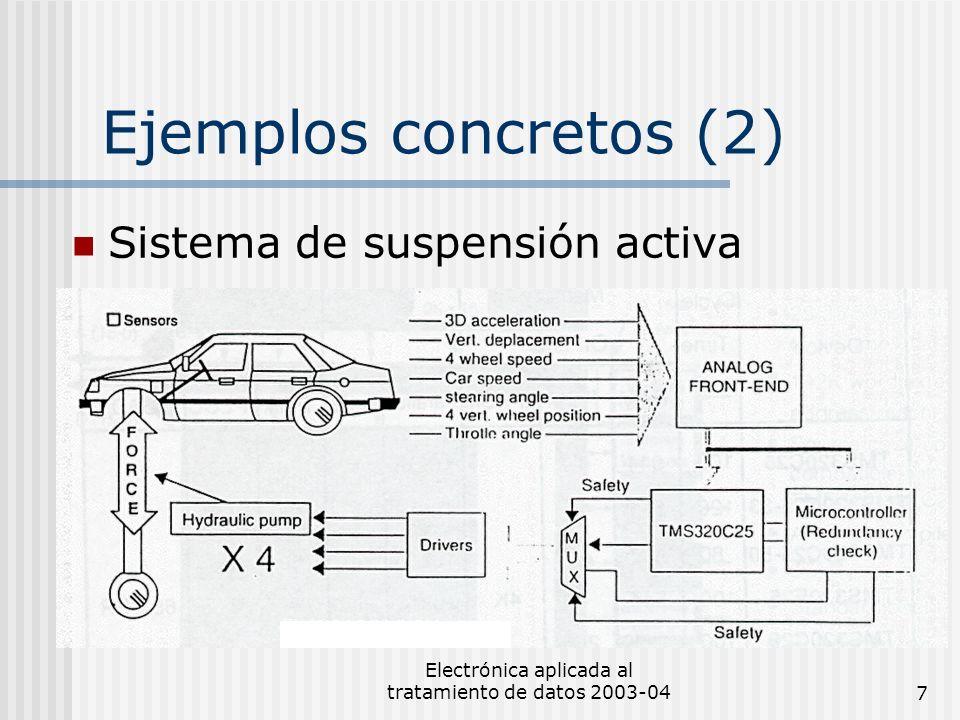Electrónica aplicada al tratamiento de datos 2003-047 Ejemplos concretos (2) Sistema de suspensión activa