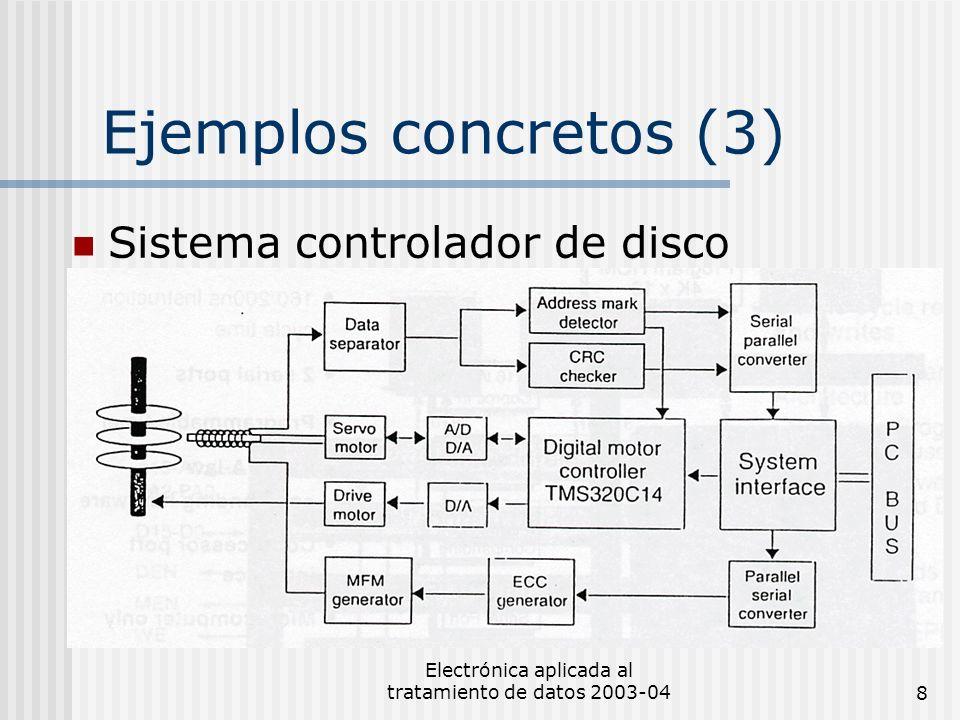 Electrónica aplicada al tratamiento de datos 2003-048 Ejemplos concretos (3) Sistema controlador de disco