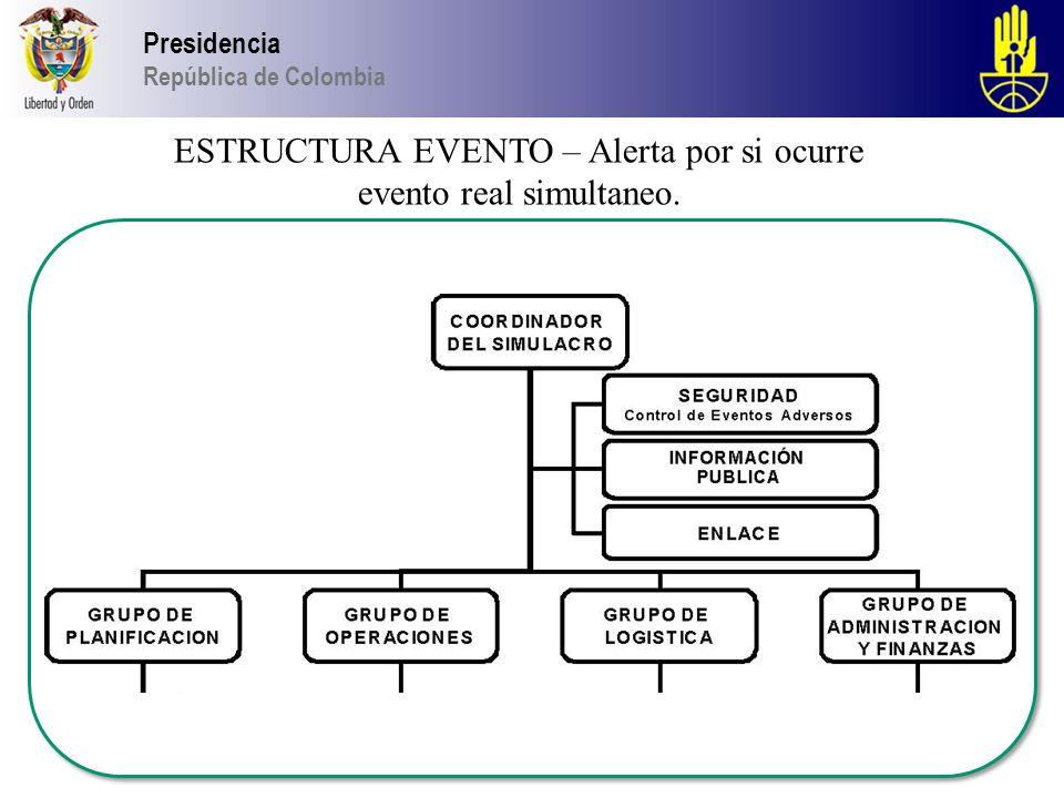 Viviendo con Discapacidades y Desastres Presidencia República de Colombia EVENTO - SISMO.