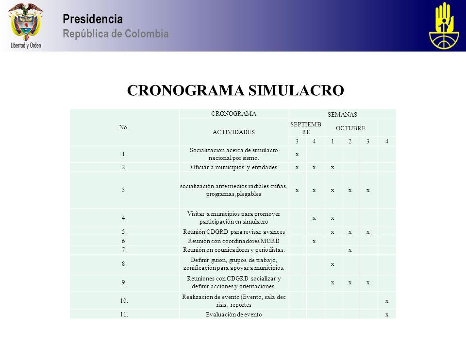 Presidencia República de Colombia ANTES DEL SIMULACRO.