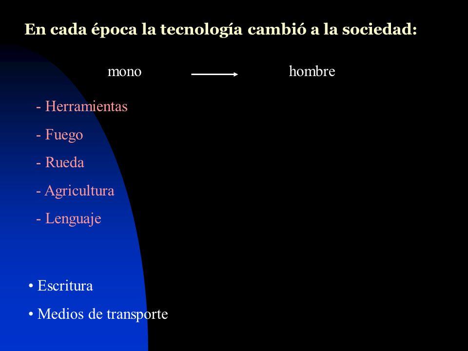 En cada época la tecnología cambió a la sociedad: monohombre - Herramientas - Fuego - Rueda - Agricultura - Lenguaje Escritura Medios de transporte