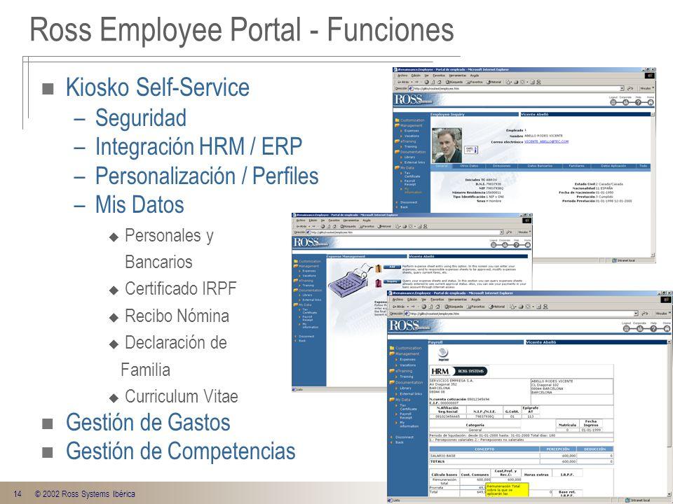 14© 2002 Ross Systems Ibérica Kiosko Self-Service –Seguridad –Integración HRM / ERP –Personalización / Perfiles –Mis Datos Personales y Bancarios Cert