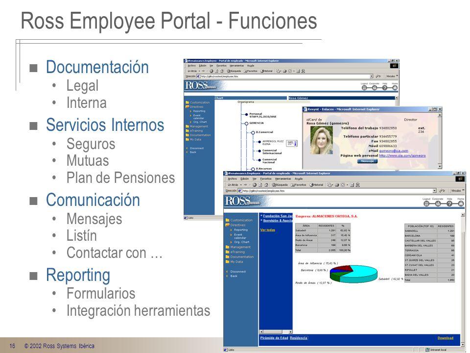 16© 2002 Ross Systems Ibérica Documentación Legal Interna Servicios Internos Seguros Mutuas Plan de Pensiones Comunicación Mensajes Listín Contactar c