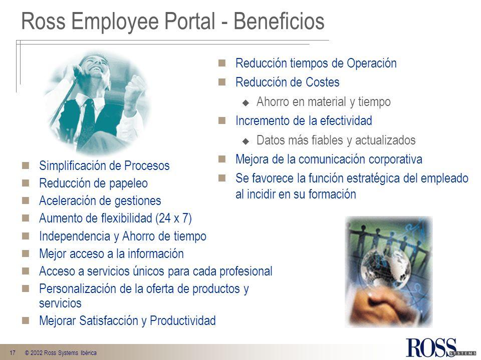 17© 2002 Ross Systems Ibérica Simplificación de Procesos Reducción de papeleo Aceleración de gestiones Aumento de flexibilidad (24 x 7) Independencia