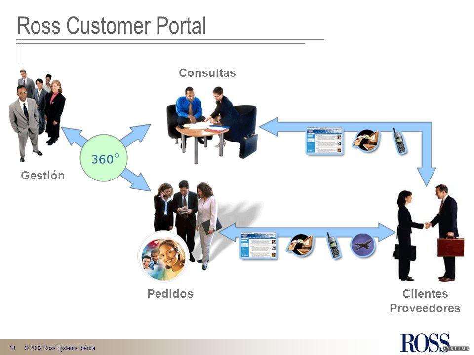 18© 2002 Ross Systems Ibérica Gestión Consultas Clientes Proveedores Pedidos Ross Customer Portal