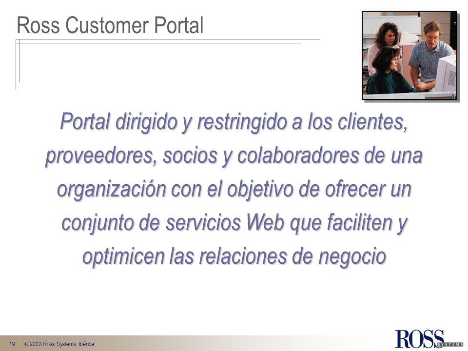 19© 2002 Ross Systems Ibérica Ross Customer Portal Portal dirigido y restringido a los clientes, proveedores, socios y colaboradores de una organizaci