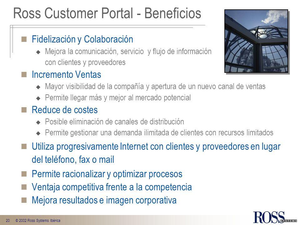20© 2002 Ross Systems Ibérica Fidelización y Colaboración Mejora la comunicación, servicio y flujo de información con clientes y proveedores Increment