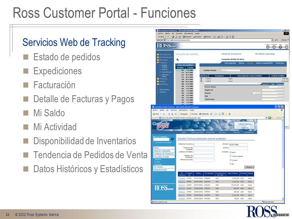 24© 2002 Ross Systems Ibérica Servicios Web de Tracking Estado de pedidos Expediciones Facturación Detalle de Facturas y Pagos Mi Saldo Mi Actividad D