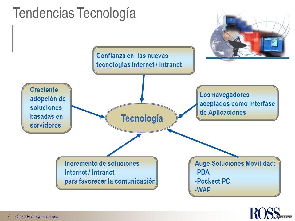 3© 2002 Ross Systems Ibérica Confianza en las nuevas tecnologías Internet / Intranet Creciente adopción de soluciones basadas en servidores Incremento