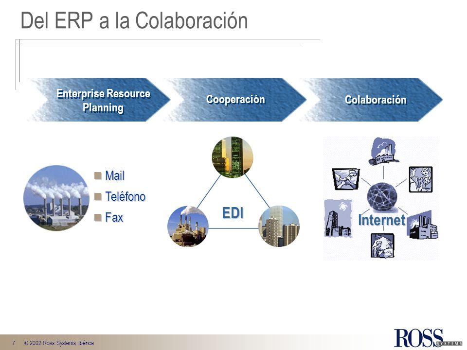 7© 2002 Ross Systems Ibérica Mail Mail Teléfono Teléfono Fax Fax Enterprise Resource Planning Cooperación Colaboración EDI Del ERP a la ColaboraciónIn