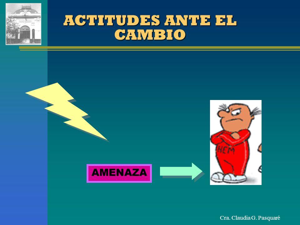 Cra. Claudia G. Pasquaré ACTITUDES ANTE EL CAMBIO AMENAZA