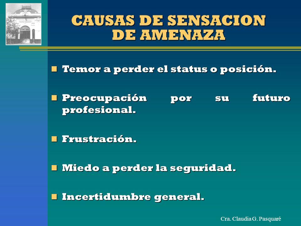 Cra. Claudia G. Pasquaré CAUSAS DE SENSACION DE AMENAZA Temor a perder el status o posición. Temor a perder el status o posición. Preocupación por su