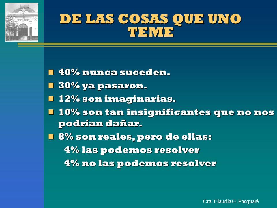 Cra. Claudia G. Pasquaré DE LAS COSAS QUE UNO TEME 40% nunca suceden. 40% nunca suceden. 30% ya pasaron. 30% ya pasaron. 12% son imaginarias. 12% son