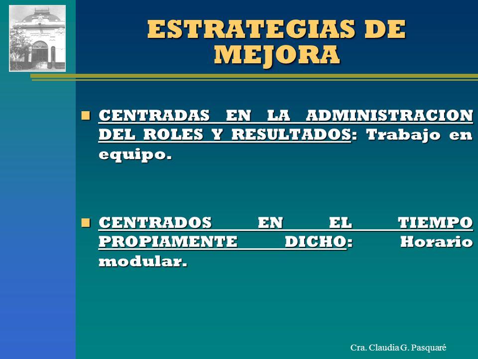 Cra. Claudia G. Pasquaré ESTRATEGIAS DE MEJORA CENTRADAS EN LA ADMINISTRACION DEL ROLES Y RESULTADOS: Trabajo en equipo. CENTRADAS EN LA ADMINISTRACIO