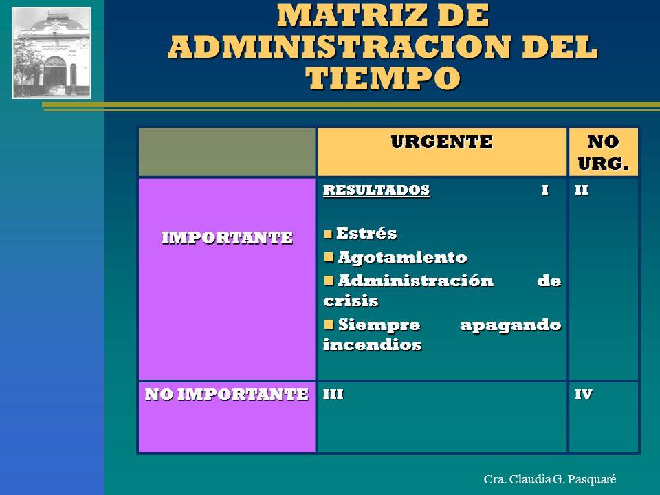 Cra. Claudia G. Pasquaré URGENTE NO URG. IMPORTANTE RESULTADOS I Estrés Estrés Agotamiento Agotamiento Administración de crisis Administración de cris