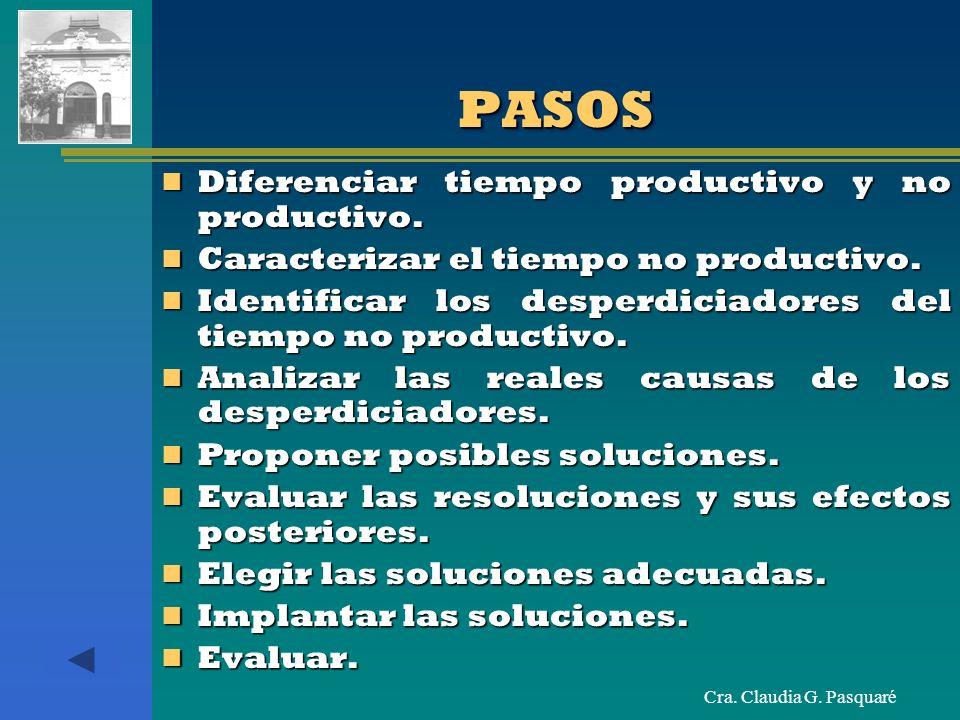 Cra. Claudia G. Pasquaré PASOSPASOS Diferenciar tiempo productivo y no productivo. Diferenciar tiempo productivo y no productivo. Caracterizar el tiem