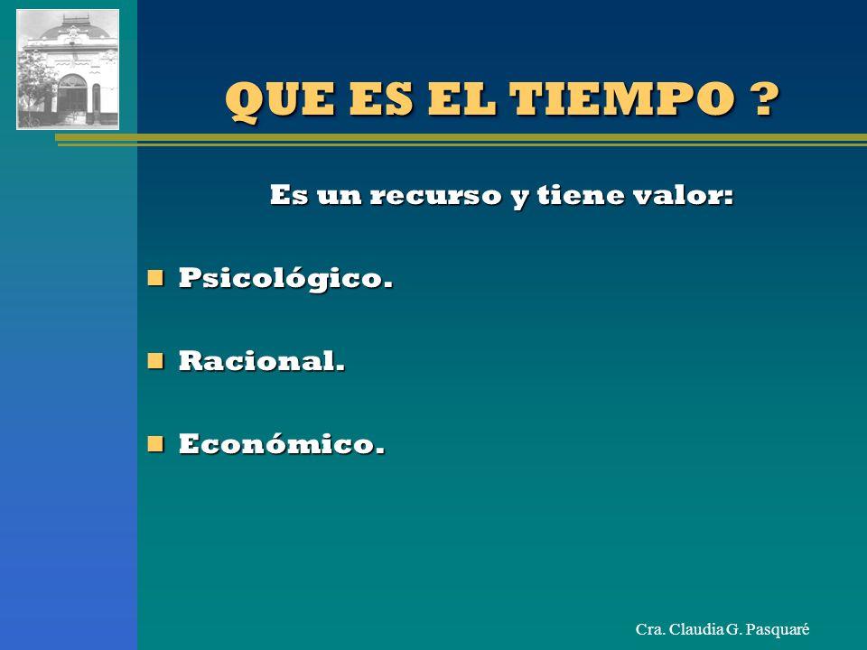 Cra. Claudia G. Pasquaré Es un recurso y tiene valor: Psicológico. Psicológico. Racional. Racional. Económico. Económico. QUE ES EL TIEMPO ?