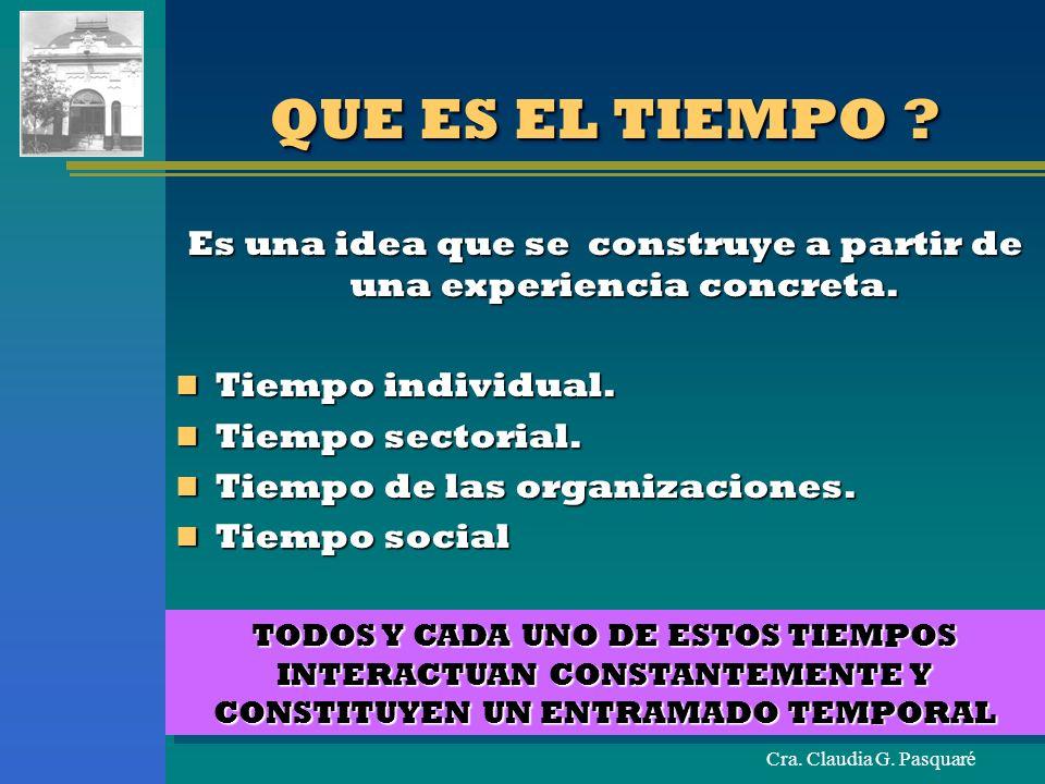 Cra. Claudia G. Pasquaré Es una idea que se construye a partir de una experiencia concreta. Tiempo individual. Tiempo individual. Tiempo sectorial. Ti