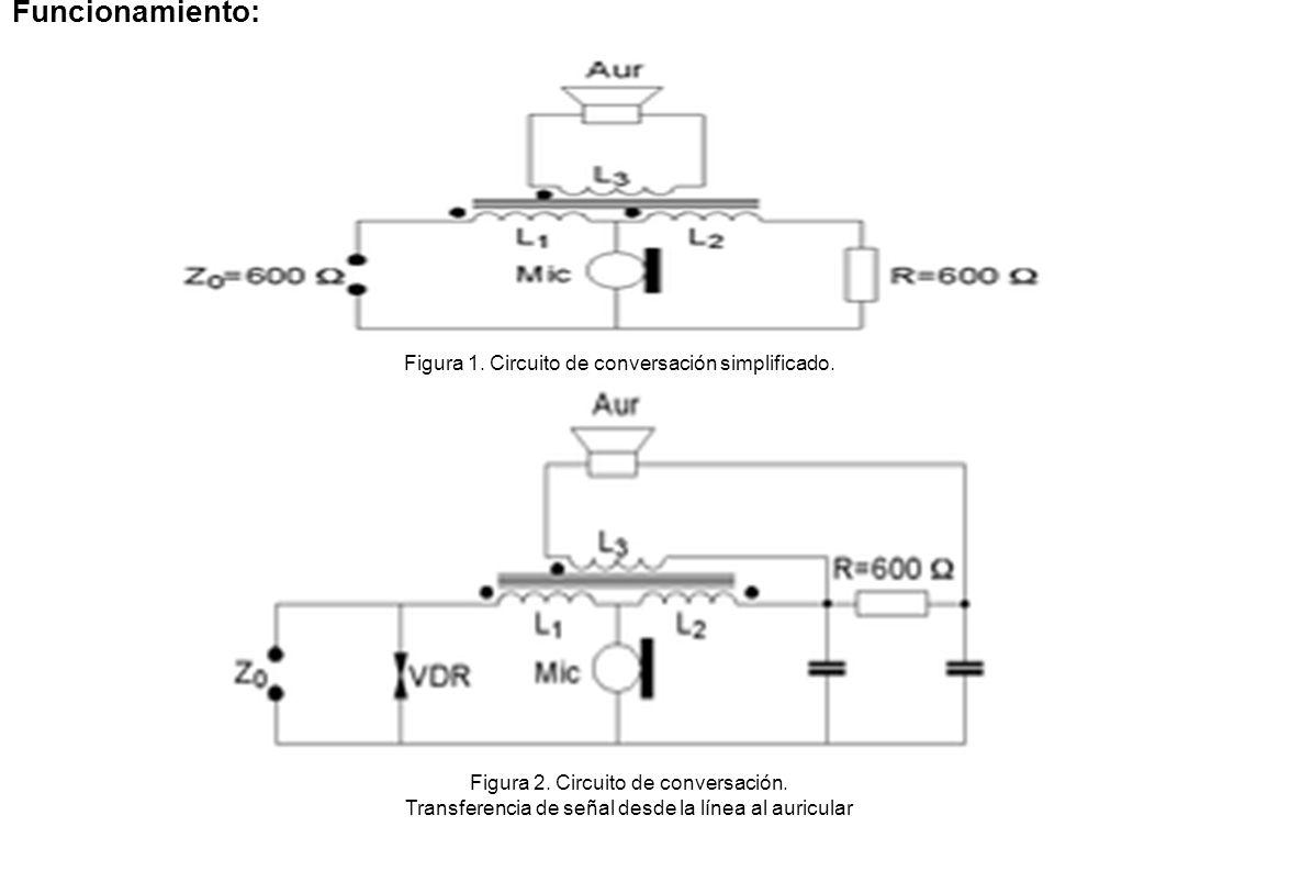 Figura 2. Circuito de conversación. Transferencia de señal desde la línea al auricular Funcionamiento: Figura 1. Circuito de conversación simplificado