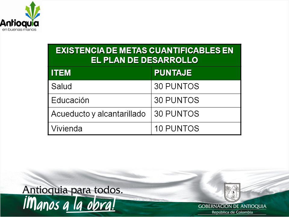 EXISTENCIA DE METAS CUANTIFICABLES EN EL PLAN DE DESARROLLO ITEMPUNTAJE Salud30 PUNTOS Educación30 PUNTOS Acueducto y alcantarillado30 PUNTOS Vivienda10 PUNTOS