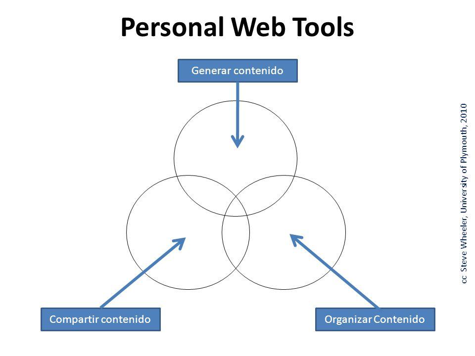 Generar contenido Compartir contenidoOrganizar Contenido cc Steve Wheeler, University of Plymouth, 2010 Personal Web Tools