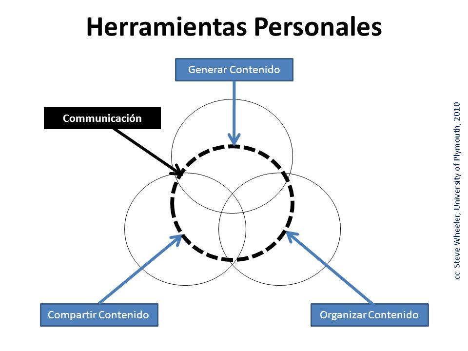 Generar Contenido Compartir ContenidoOrganizar Contenido Communicación cc Steve Wheeler, University of Plymouth, 2010 Herramientas Personales