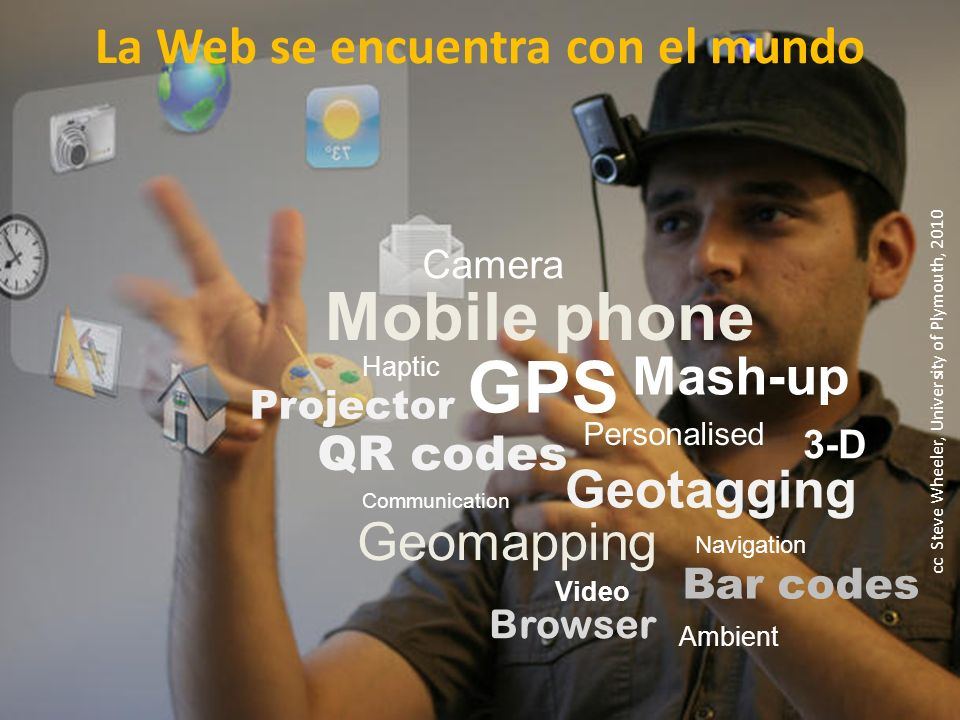 La Web se encuentra con el mundo Mash-up GPS QR codes Camera Mobile phone Bar codes Browser Projector Geomapping Geotagging Personalised Ambient 3-D Video Navigation Communication Haptic cc Steve Wheeler, University of Plymouth, 2010