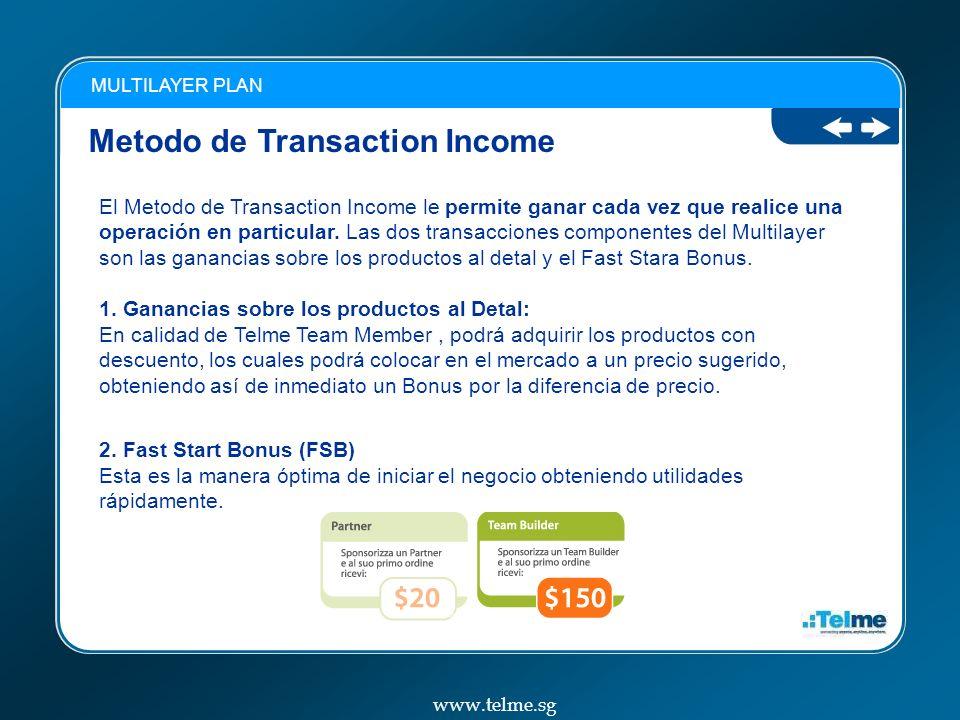 Metodo de Transaction Income MULTILAYER PLAN El Metodo de Transaction Income le permite ganar cada vez que realice una operación en particular.