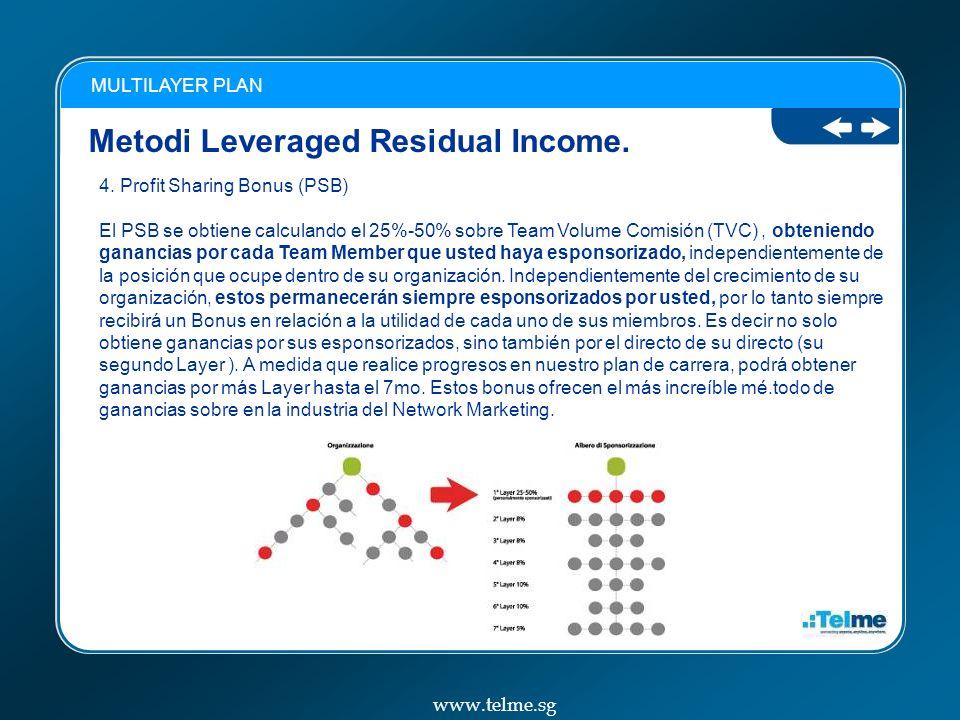 Metodi Leveraged Residual Income.MULTILAYER PLAN 4.