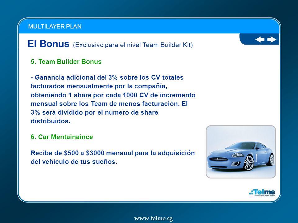 El Bonus (Exclusivo para el nivel Team Builder Kit) MULTILAYER PLAN 5.