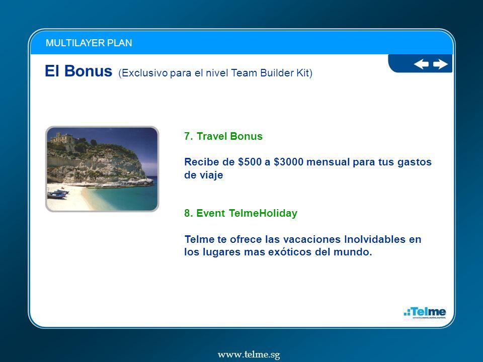 El Bonus (Exclusivo para el nivel Team Builder Kit) MULTILAYER PLAN 7.