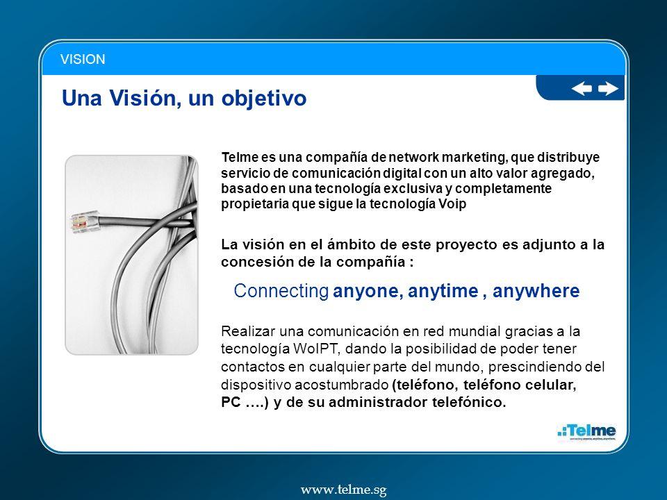Contacto Julián Castillo Tlfs: 0057 3002868604 mundotelme@3g.telme.sg mundotelme@hotmail.com Skype: juliancastillot V-sim number: 1800 8500728 www.telme.sg