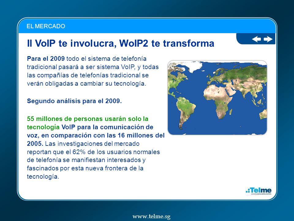 Il VoIP te involucra, WoIP2 te transforma EL MERCADO Para el 2009 todo el sistema de telefonía tradicional pasará a ser sistema VoIP, y todas las compañías de telefonías tradicional se verán obligadas a cambiar su tecnología.