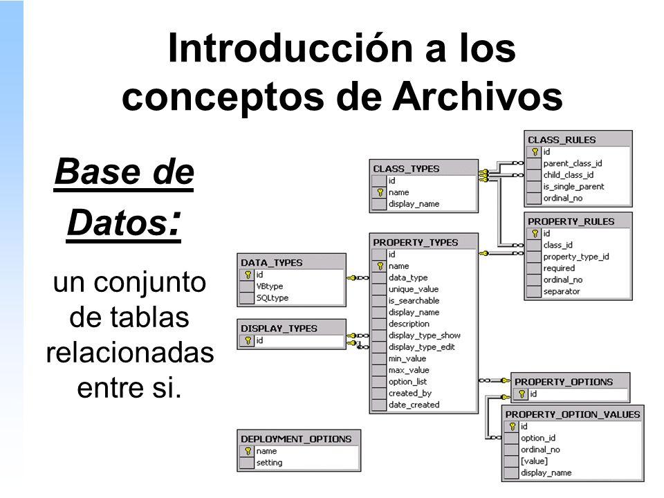 Introducción a los conceptos de Archivos Base de Datos : un conjunto de tablas relacionadas entre si.