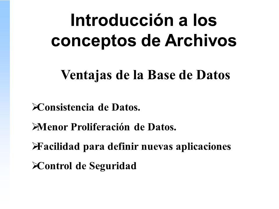 Introducción a los conceptos de Archivos Ventajas de la Base de Datos Consistencia de Datos.